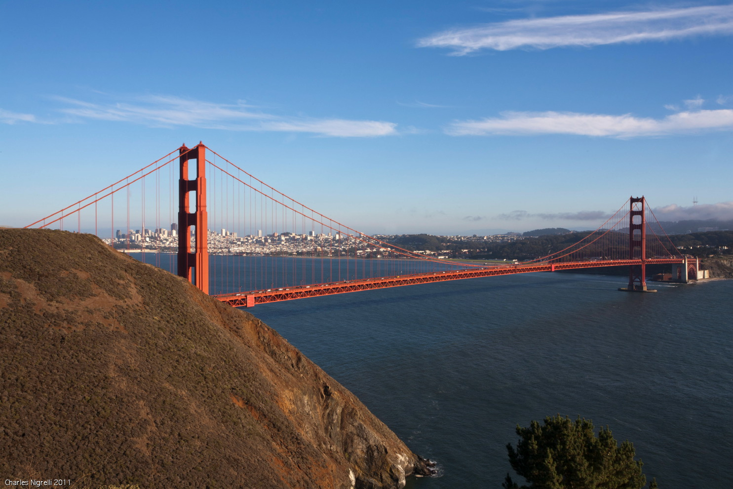 everything how to return to the golden gate